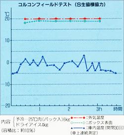 究極の高反射率・高寿命アルミ箔を採用のイメージ